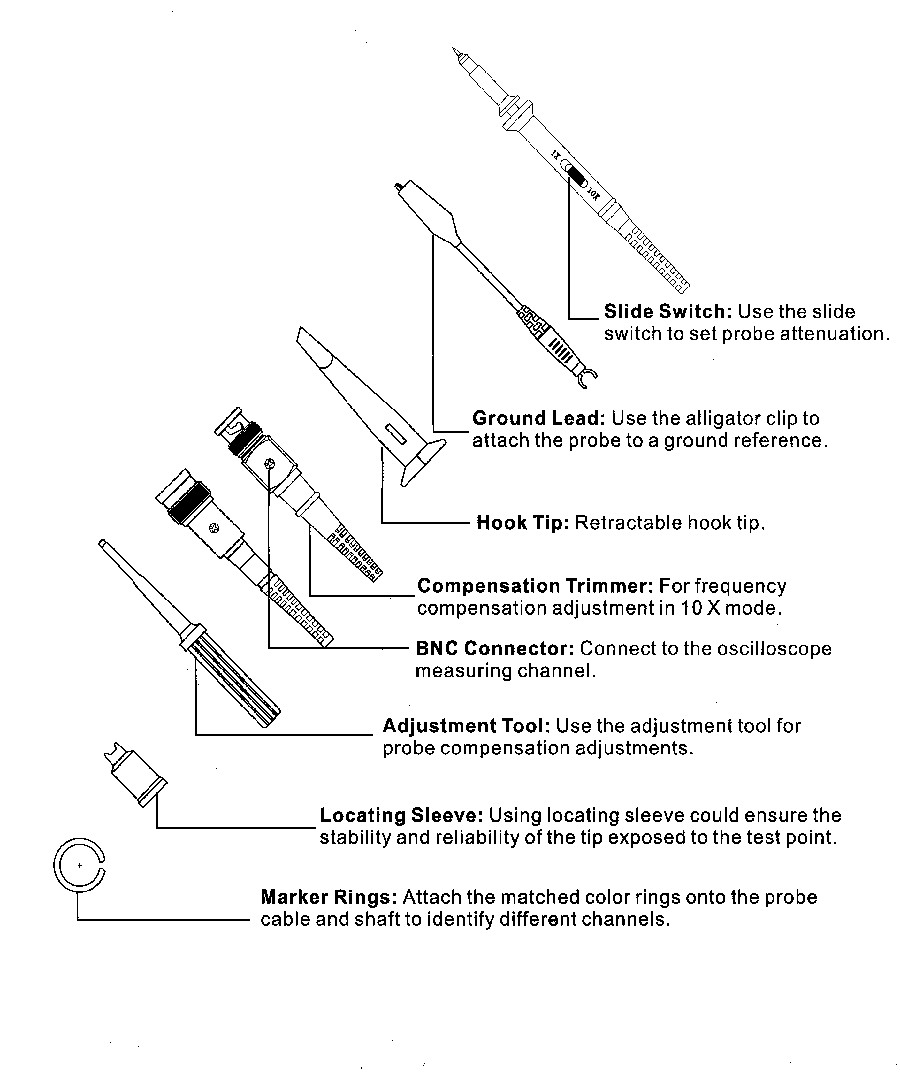 2 Sets Oscilloscope Probe 100mhz 1x 10x For Hp Tektronix Etc Tip Ring Sleeve Diagram Gray